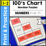 100s Chart Number Squares