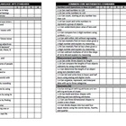 1st Grade CCSS Progress Report Template (editable)