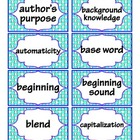 1st Grade Common Core ELA Word Wall