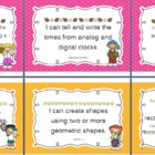 1st Grade Common Core Math Posters