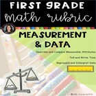 1st grade Common Core Math Measurement and Data Rubric Checklist