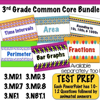 3rd Grade Common Core Math Bundle - PowerPoint Files