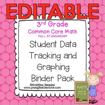 3rd Grade Common Core: Math {Student Data Tracking Binder Pack} *ALL STANDARDS*