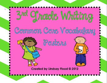 3rd Grade Common Core Writing Vocabulary Posters