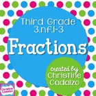 Common Core Fractions Lesson Plan Unit- 3rd Grade