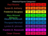 3rd Grade Historical Figures Review Game - Categories