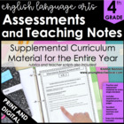 4th Grade Common Core ELA/Literacy Assessments and Teachin