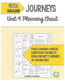 4th Grade Journeys 2014, Unit 4 Skills Planning Chart