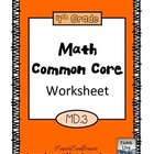 4th Grade Math Common Core Worksheet (4.MD.3)