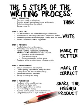 the five steps of the writing process The writing process is a term used in research demonstrates that it is seldom accurate to describe these stages as fixed steps in a straightforward process.