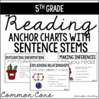 5th Grade Common Core Reading Anchor Charts and Sentence S
