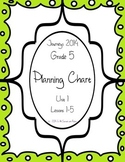 5th Grade Journeys 2014, Unit 1 Skills Planning Chart
