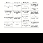 6-8 Reading Assessment Test Prep Matching Cards