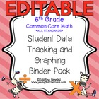6th Grade Common Core: Math {Student Data Tracking Binder