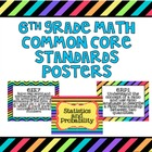 6th Grade Math Common Core Posters- Super Brights!