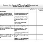 8th Grade ELA - Common Core Lesson Ideas Phrased as Questions