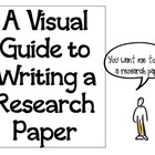 A Visual Guide to Writing a Research Paper