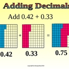 ADD & SUBTRACT DECIMALS a Powerpoint Presentation