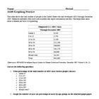 AIDS Graphing Practice Lesson with Critical Thinking Questions