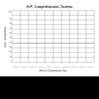 A.R. Comprehension Line Graph