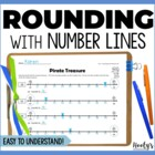 ARGHH Rounding - Using Number Lines to Round to the Neares