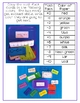 Addition Math Facts Kit