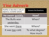 Adverb Powerpoint Introduction