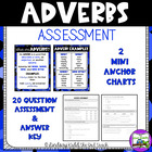 Adverb Quiz & Answer Key