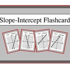 Algebra: Slope and Slope Intercept Equation of a Line Flashcards
