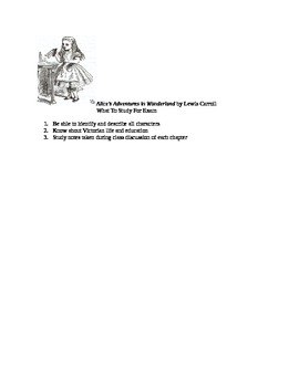 Alice's Adventures in Wonderland Review Sheet & TESTS A an