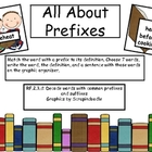 All About Prefixes