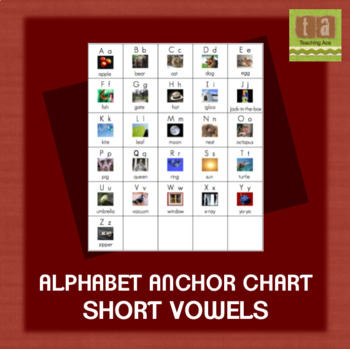 Alphabet Anchor Chart For Writing Folder - with REAL Image