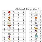 Alphabet Song (letter names and sounds)