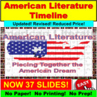 American Literature : Visual Timeline and Notes