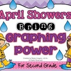 April Showers Bring Graphing Power: Line Plot, Bar, and Pi