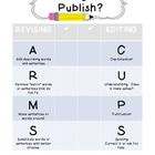Are You Ready to Publish?  Checklist for Revising and Editing