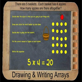 Arrays   Drawing and Writing   SMARTBoard Lesson