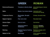Art History: The Roman Empire - MUST USE!