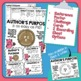 Author's Purpose Task Cards: 24 Cards: Persuade, Inform &