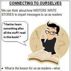 Authors message deeper meaning minilesson posters