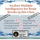 Awaken Multiple Intelligences - Posters
