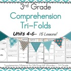 BUNDLE Units 4-6 - McGraw Hill Wonders - Comprehension Tri