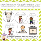 Bathroom Monitoring Set