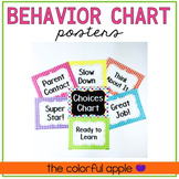 Behavior Management Chart and Forms