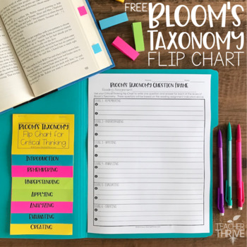 Bloom's Taxonomy Flip Chart {Freebie}!