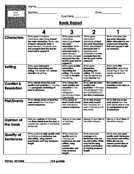 Book Report Rubric - 5th/6th grade