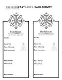Buddhism Fast Fact Card