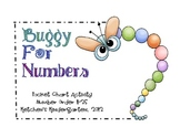 Buggy for Numbers