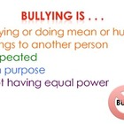 Bullying is Poster