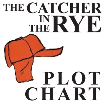 The Catcher in Rye Handouts